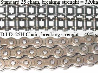 DID 25H chain - Heavy