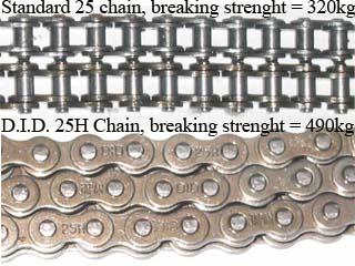 DID 25H chain - Heavy